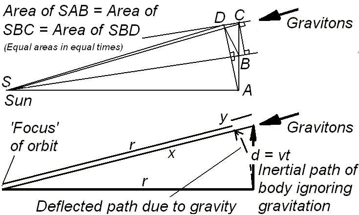metrics and gravitation  u2013 quantum field theory