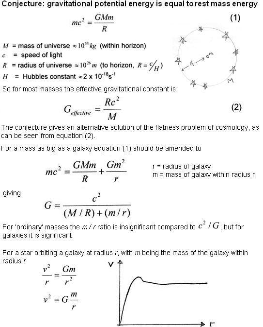 John Hunter's conjecture and its results.