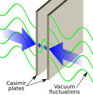 casimir-effect1