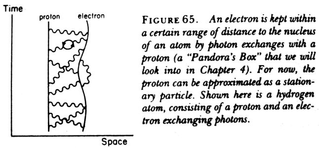 Feynman book QED