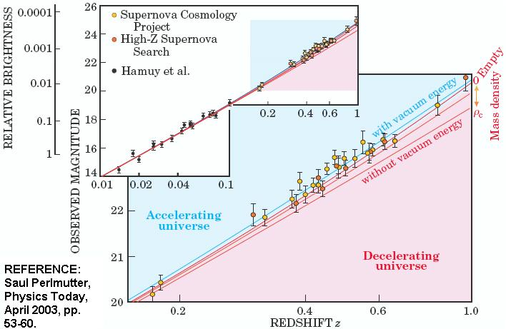 Assuming the universe is discrete, isn't E=mc^2 impossible?