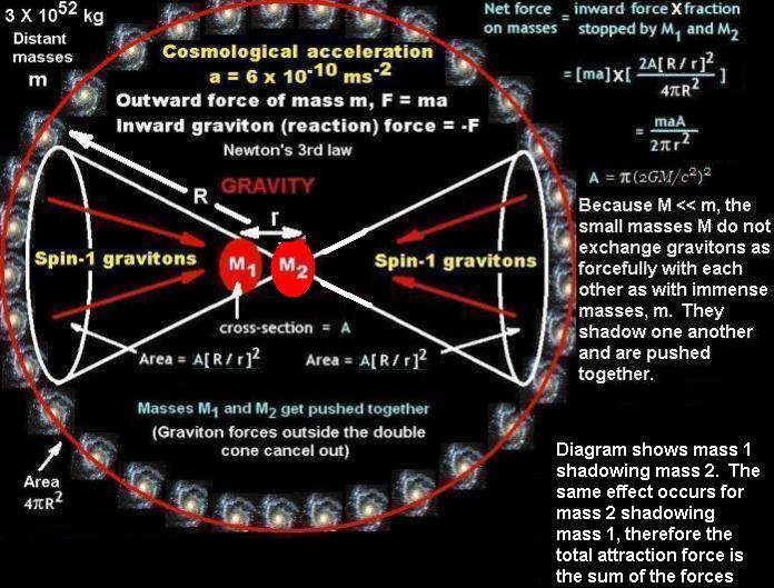 Understanding Quantum Gravity  U2013 Quantum Field Theory