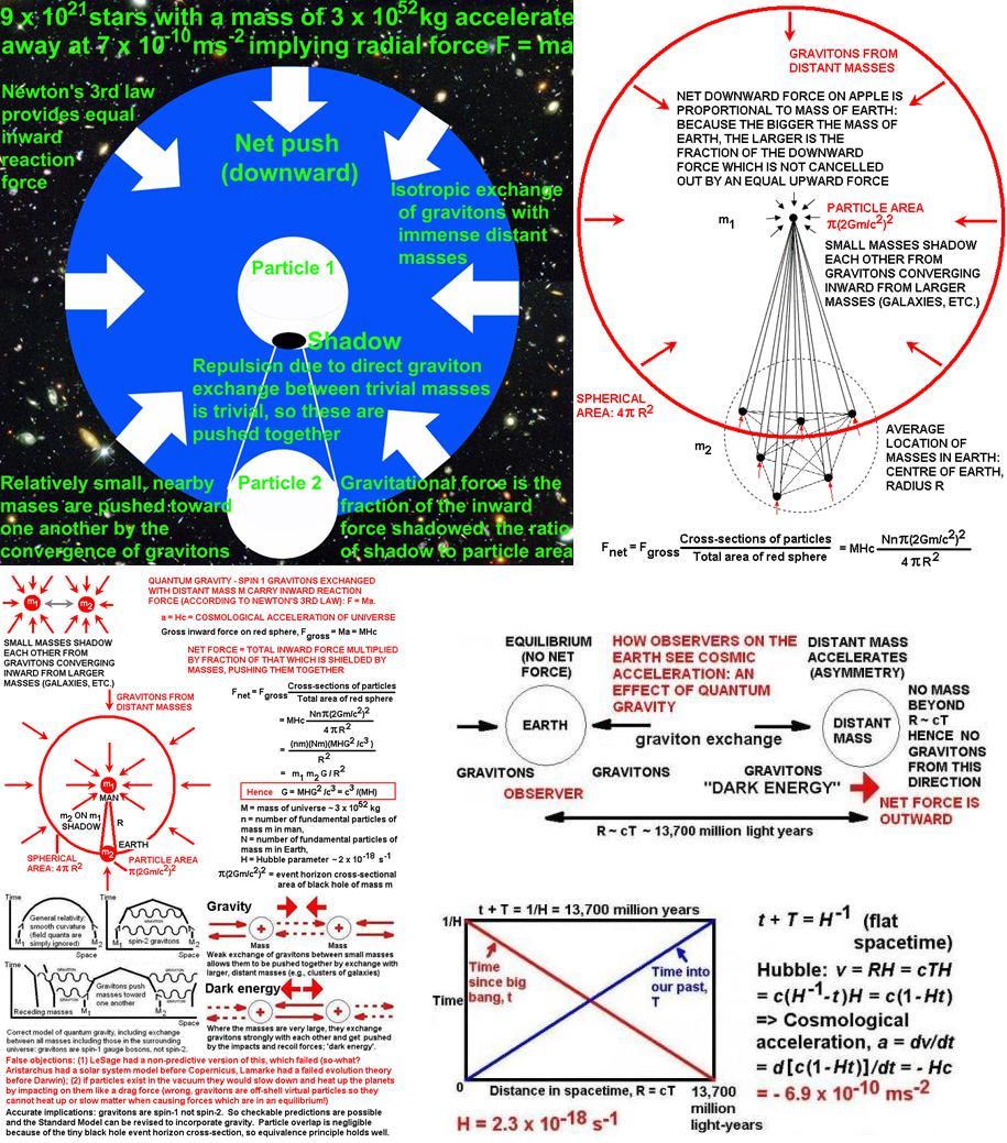 Relationship between relativity, classical fields and ...
