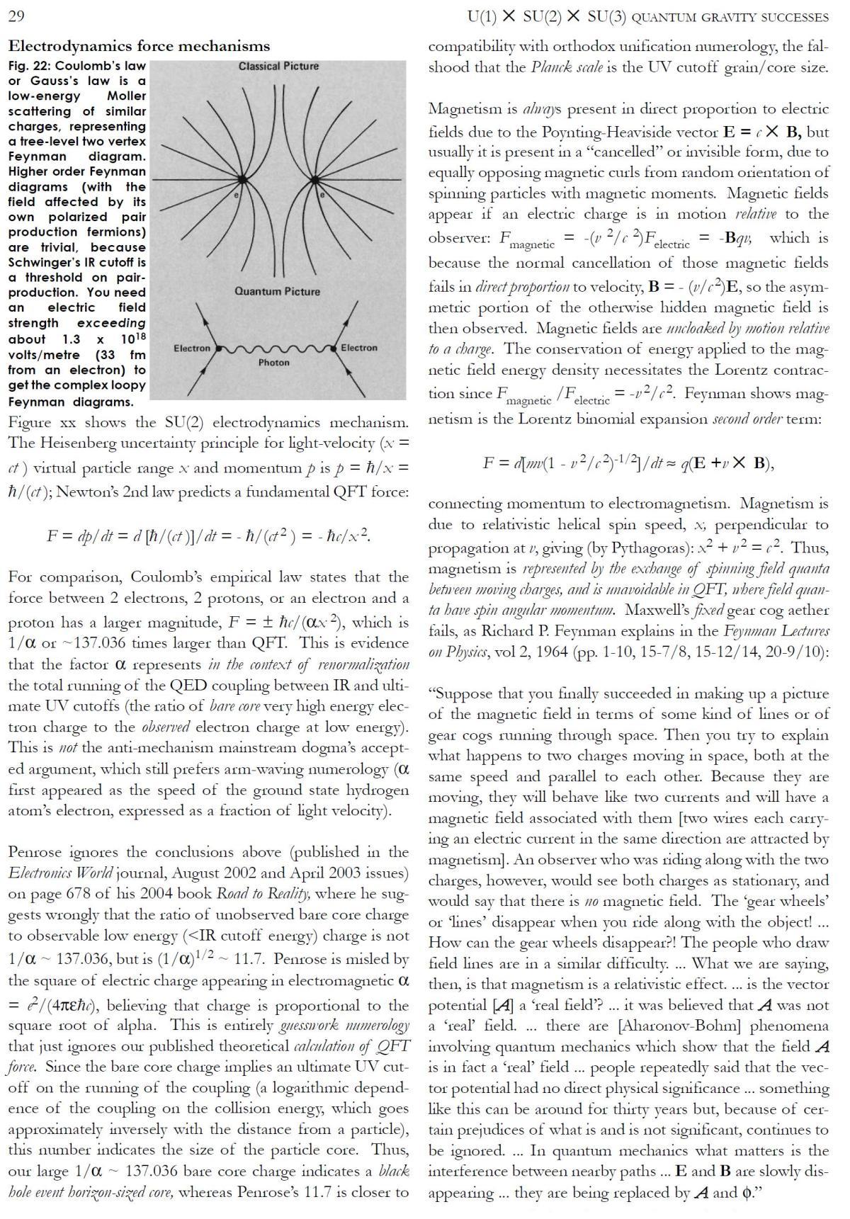 December 2011 – Quantum field theory